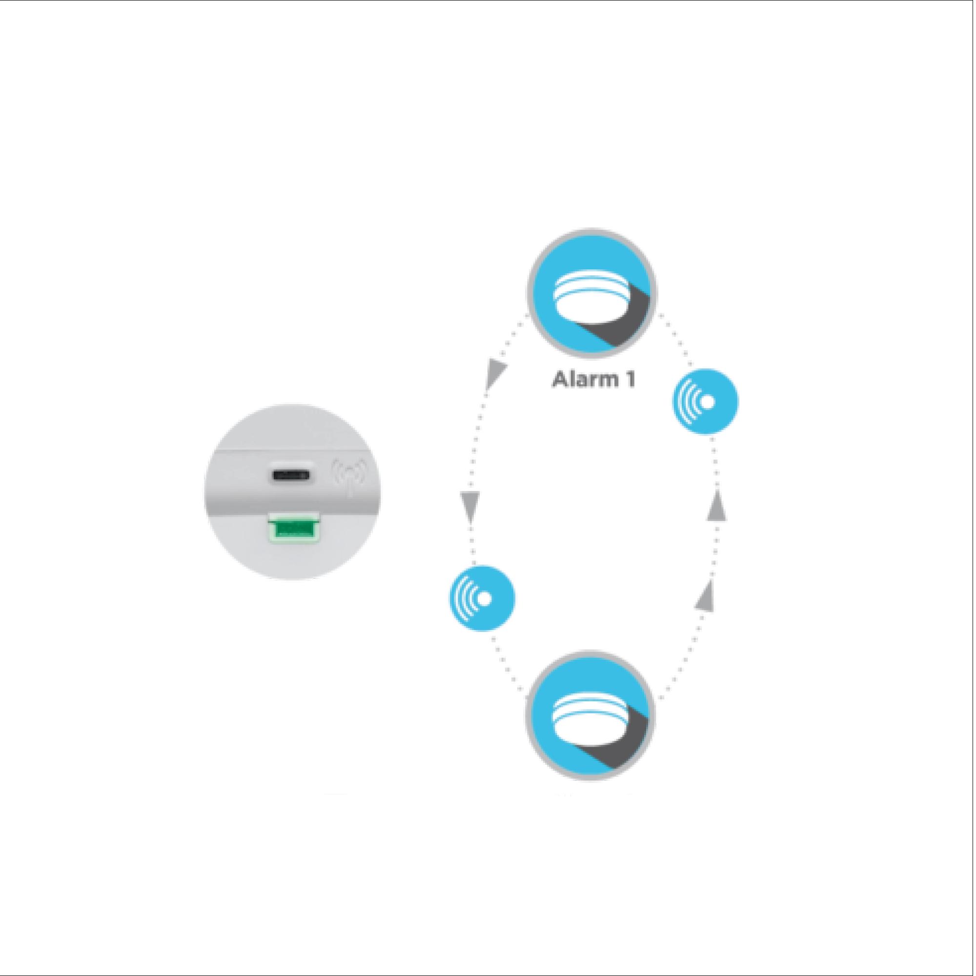 RadioLINK Alarm Monitoring